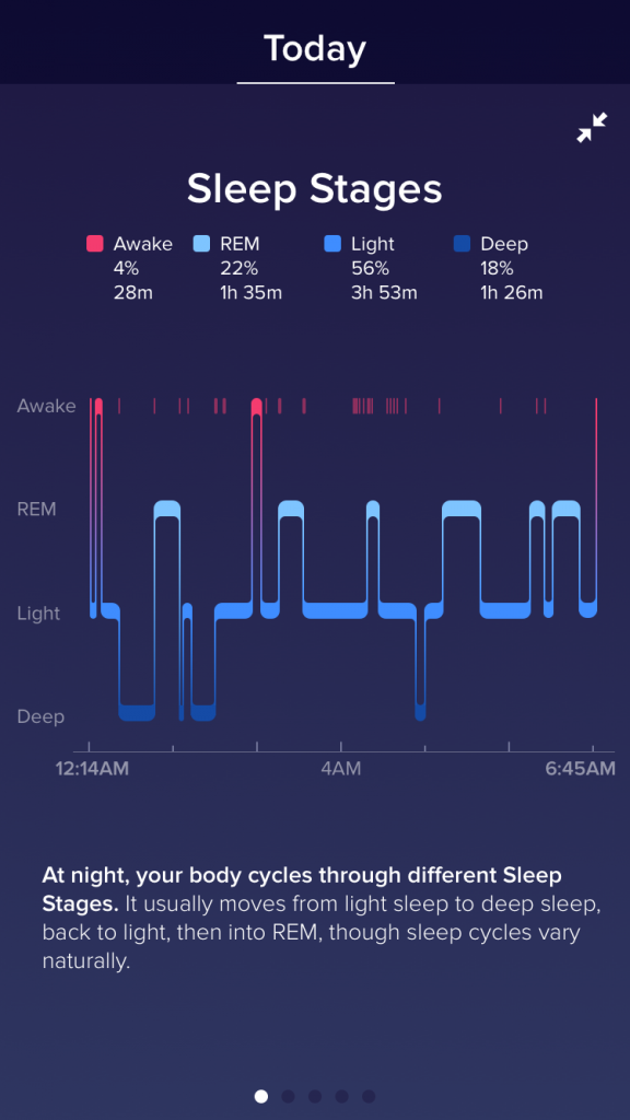 Rem light deep how much of each stage of sleep are you getting