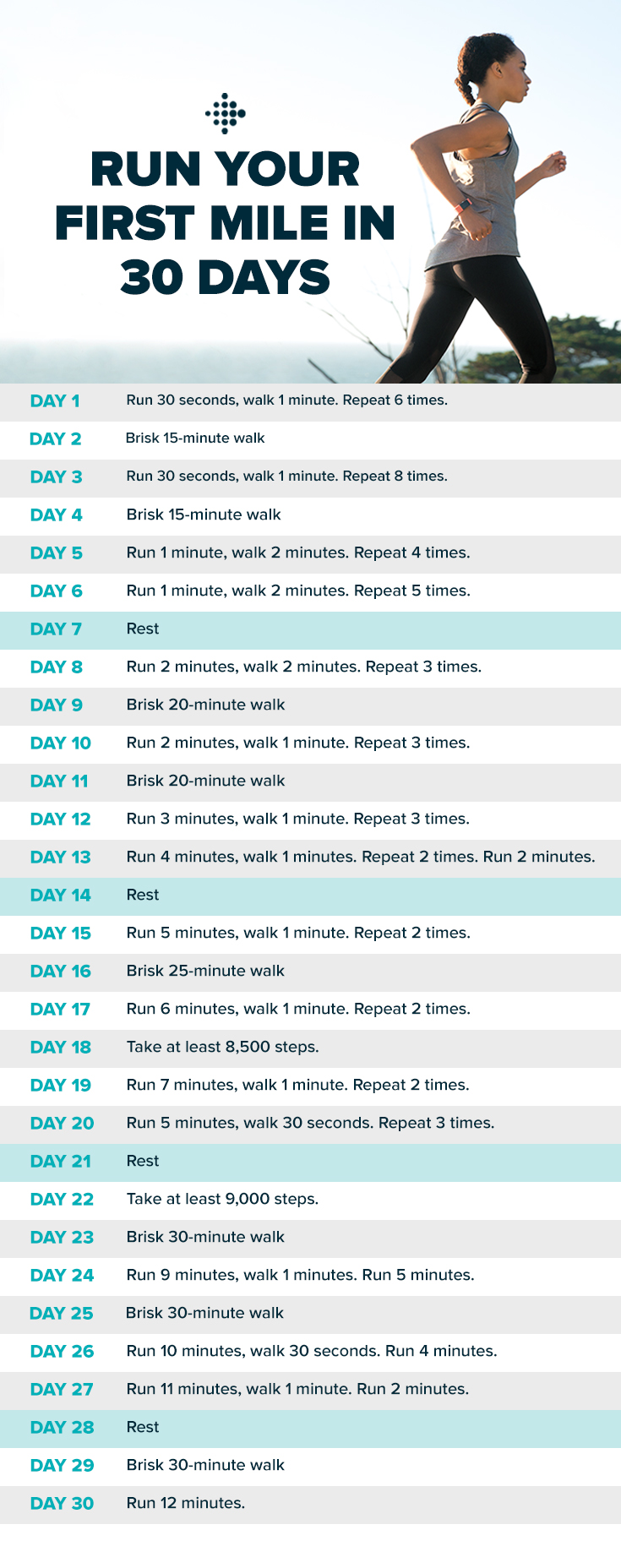 You Too Can Be a Runner! This 30-Day Walk-to-Run Plan Will ...