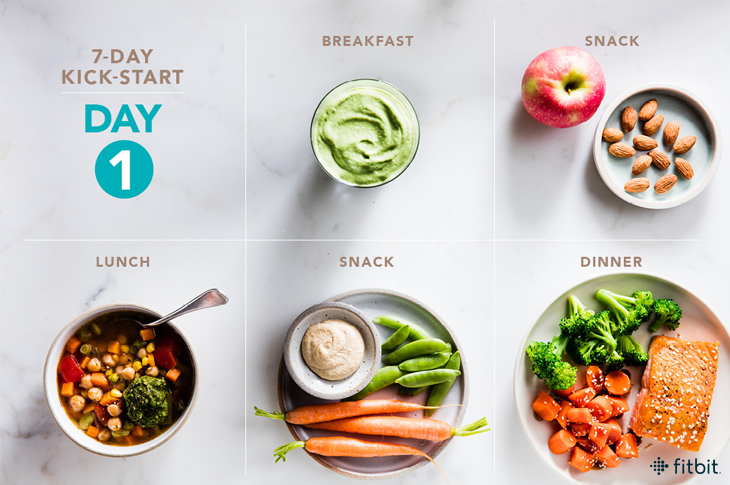 Meal Plan for Weight Loss: A 7-Day Kickstart