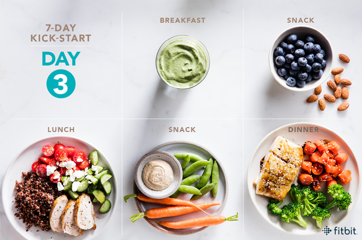 Meal plan for weight loss a 7 day kickstart 1230 total calories for the day fandeluxe Image collections