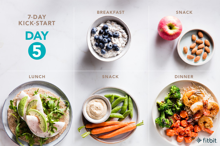 Meal plan for weight loss a 7 day kickstart 1303 total calories for the day fandeluxe Image collections